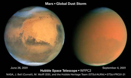 [Image: Mars in a dust storm]