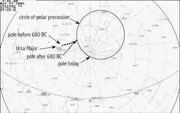 [Image: The Change in         Polar Axis in 685 BC]