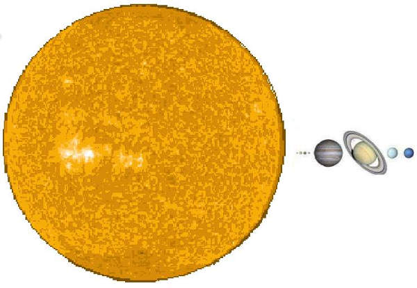 [Image: Planet Relative Sizes]